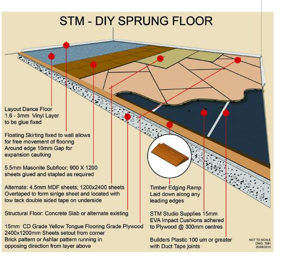 Sprung Floors Stm Studio Supplies Nz