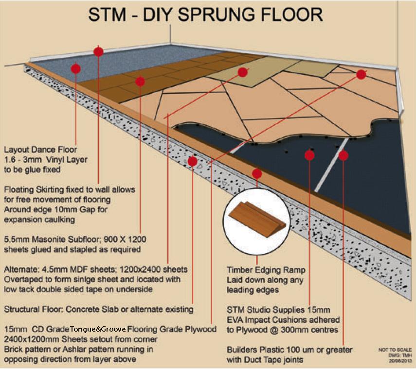 Sprung Floor